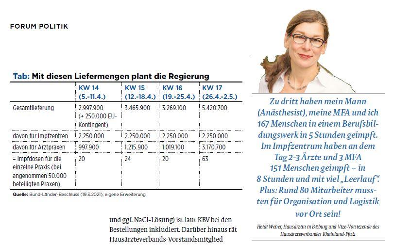 der Hausarzt Impf-Startschuss Und nun Heidi Weber